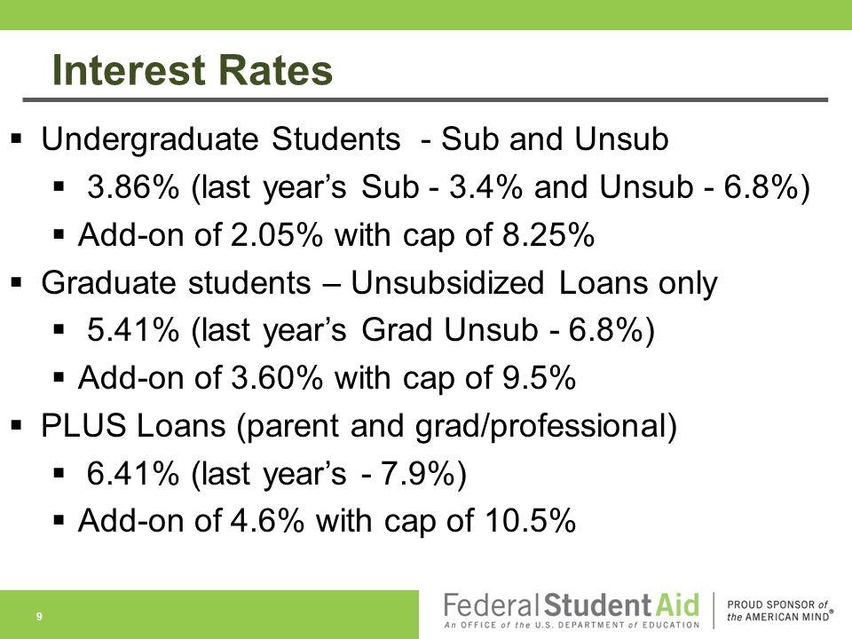 Interest Rates Undergraduate Students - Sub and Unsub