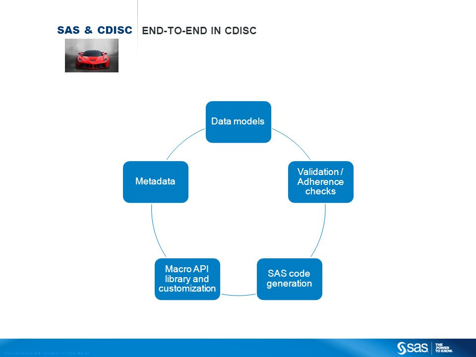 SAS & CDISC End-To-End in CDISC Data models