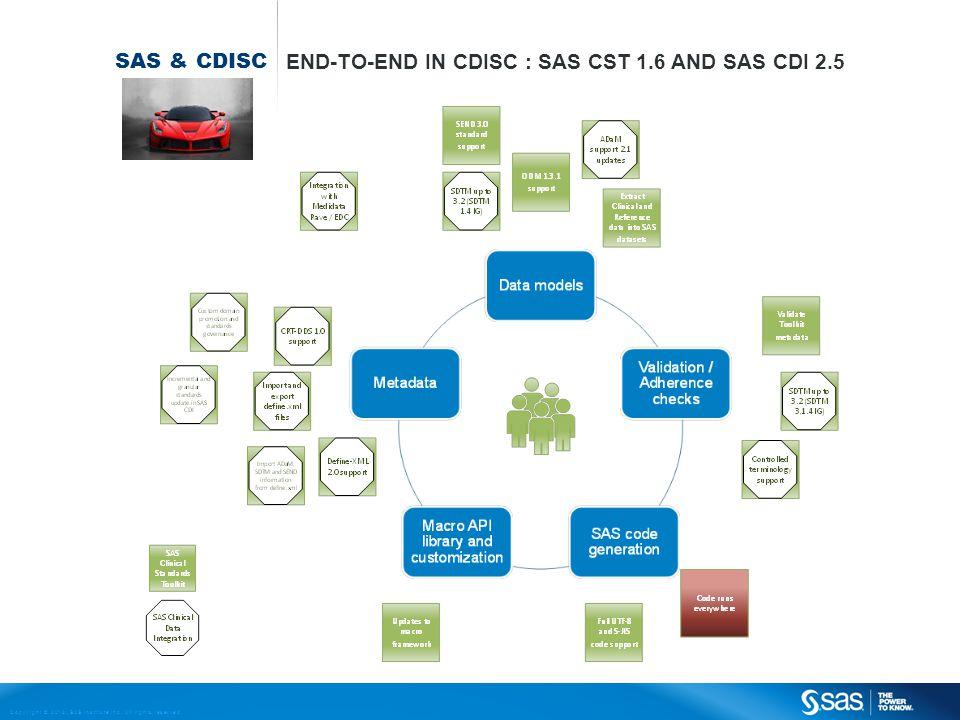 SAS & CDISC End-To-End in CDISC : SAS CST 1.6 and SAS CDI 2.5