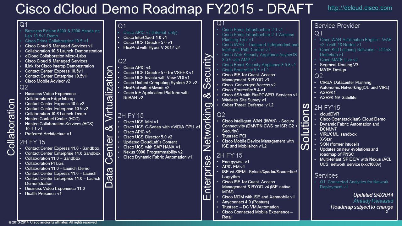 Cisco dCloud Demo Roadmap FY2015 - DRAFT