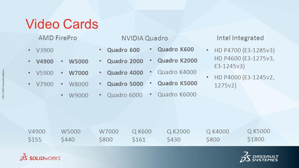 Video Cards AMD FirePro NVIDIA Quadro Intel Integrated V3900 V4900