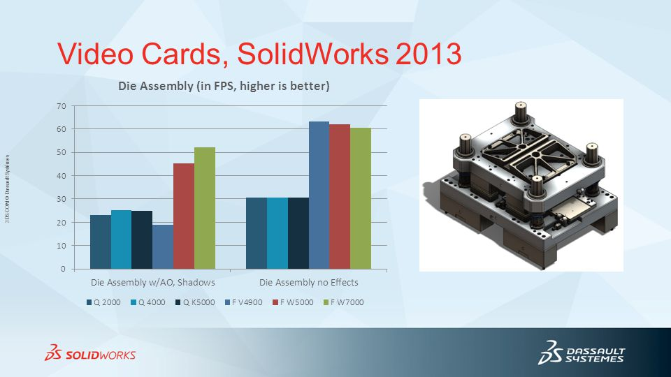 Video Cards, SolidWorks 2013