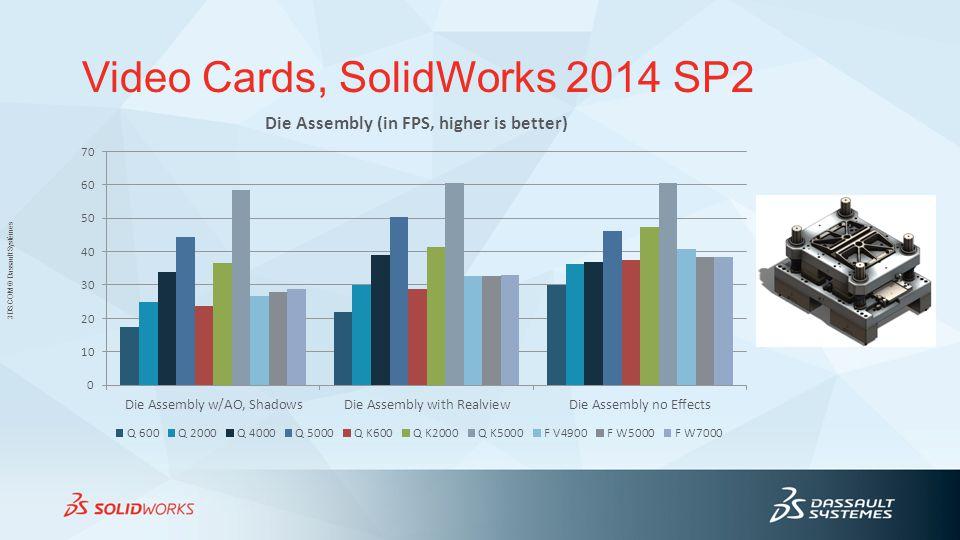 Video Cards, SolidWorks 2014 SP2