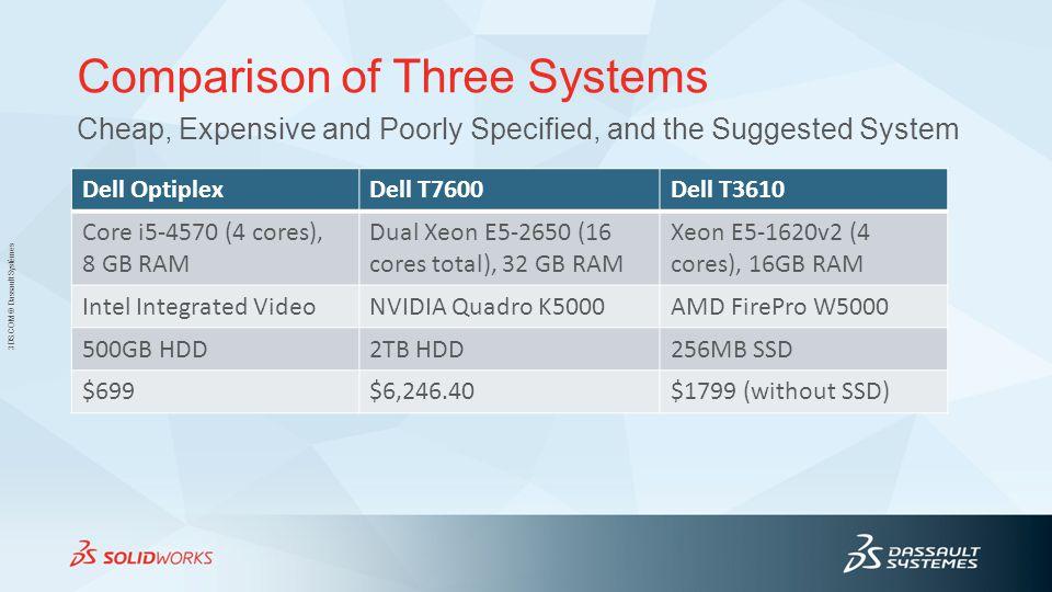 Comparison of Three Systems
