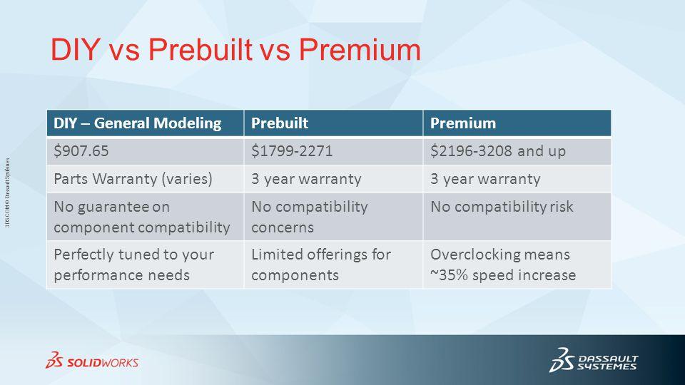 DIY vs Prebuilt vs Premium