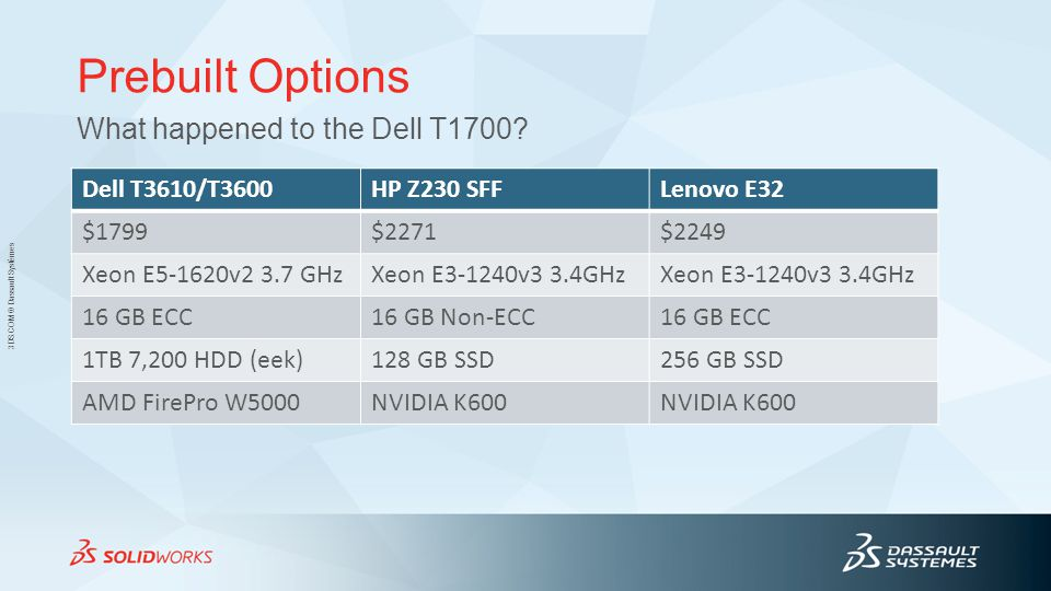 Prebuilt Options What happened to the Dell T1700 Dell T3610/T3600