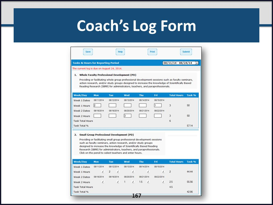 Coach's Log Form Present slide. FAIR-FS Train-the-Trainer July 2014