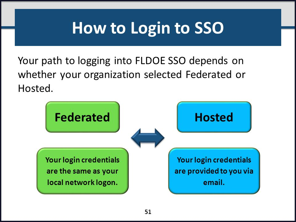 How to Login to SSO Federated Hosted