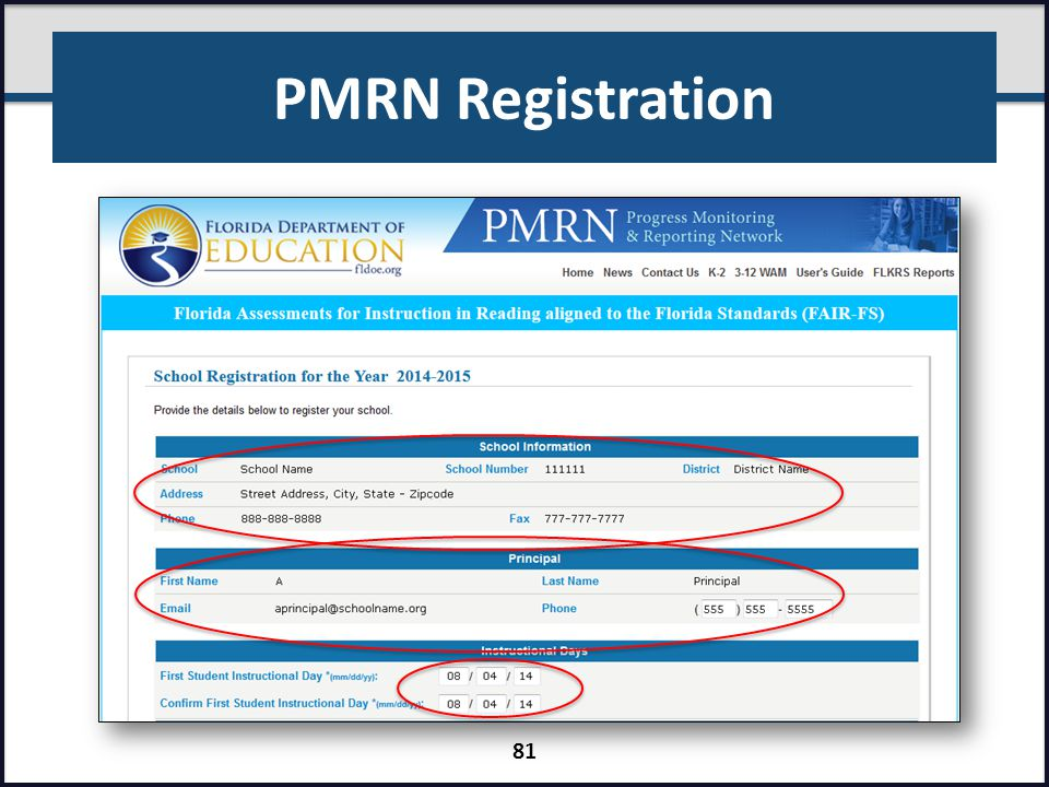 PMRN Registration Present slide. FAIR-FS Train-the-Trainer July 2014