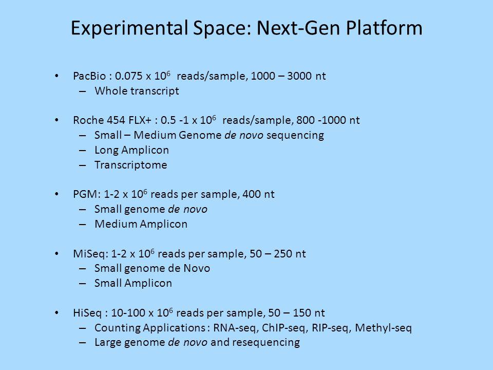 Experimental Space: Next-Gen Platform