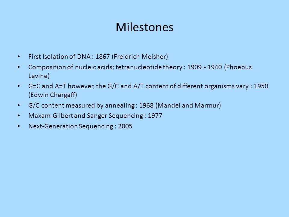 Milestones First Isolation of DNA : 1867 (Freidrich Meisher)