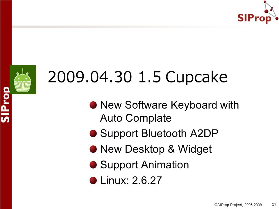 Cupcake New Software Keyboard with Auto Complate