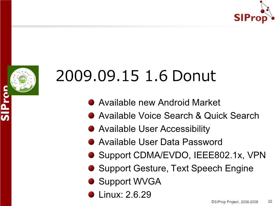 2009.09.15 1.6 Donut Available new Android Market