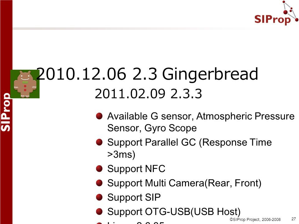 2010.12.06 2.3 Gingerbread 2011.02.09 2.3.3. Available G sensor, Atmospheric Pressure Sensor, Gyro Scope.