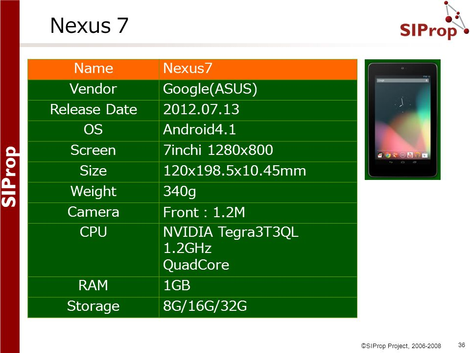 Nexus 7 Name Nexus7 Vendor Google(ASUS) Release Date 2012.07.13 OS