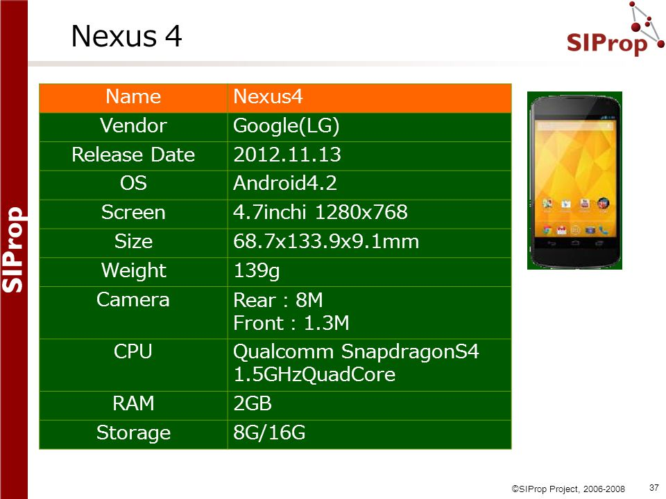 Nexus 4 Name Nexus4 Vendor Google(LG) Release Date 2012.11.13 OS