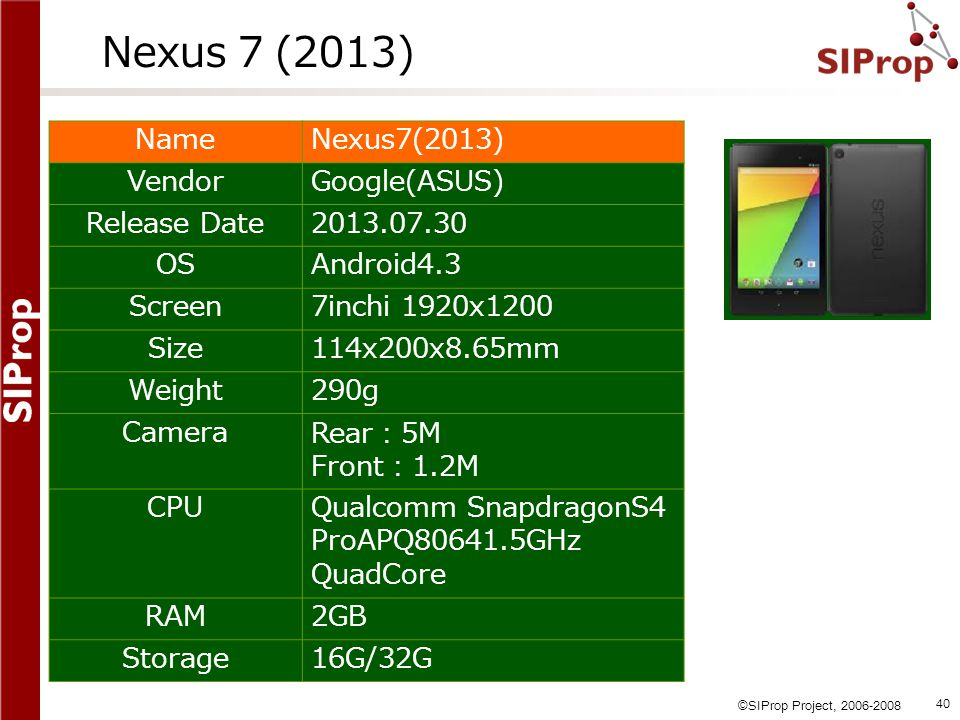 Nexus 7 (2013) Name Nexus7(2013) Vendor Google(ASUS) Release Date