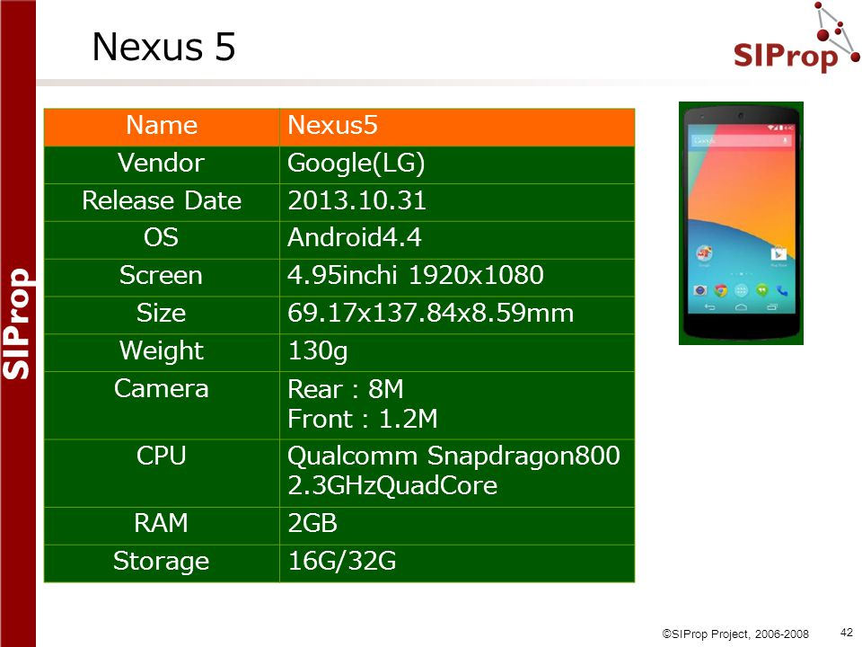 Nexus 5 Name Nexus5 Vendor Google(LG) Release Date 2013.10.31 OS