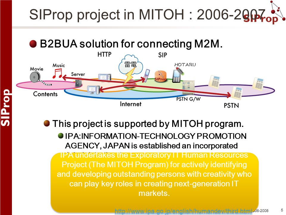 SIProp project in MITOH : 2006-2007