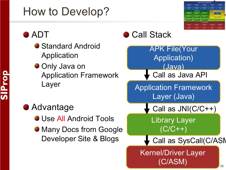 How to Develop ADT Advantage Call Stack Standard Android Application