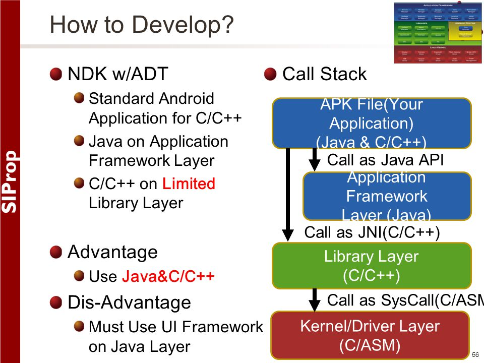 How to Develop NDK w/ADT Advantage Dis-Advantage Call Stack