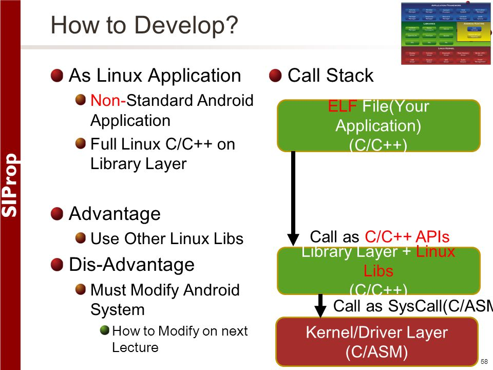 How to Develop As Linux Application Advantage Dis-Advantage
