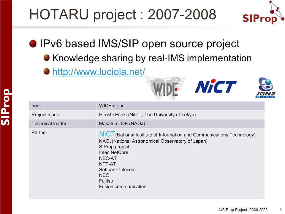 HOTARU project : 2007-2008 IPv6 based IMS/SIP open source project
