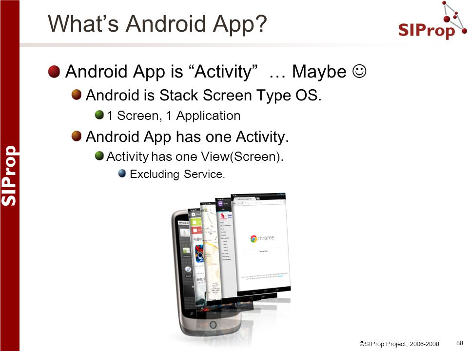 What's Android App Android App is Activity … Maybe 