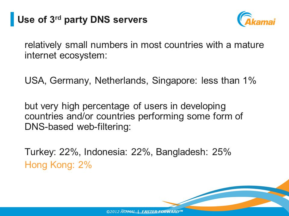 Use of 3rd party DNS servers