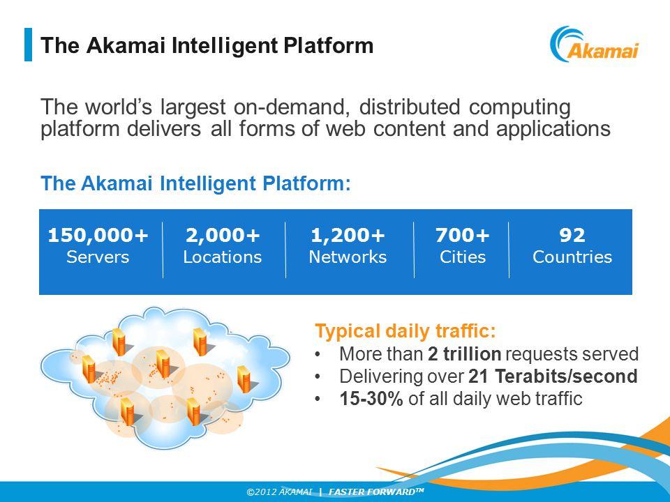 The Akamai Intelligent Platform