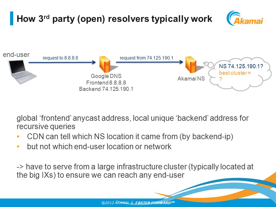 How 3rd party (open) resolvers typically work