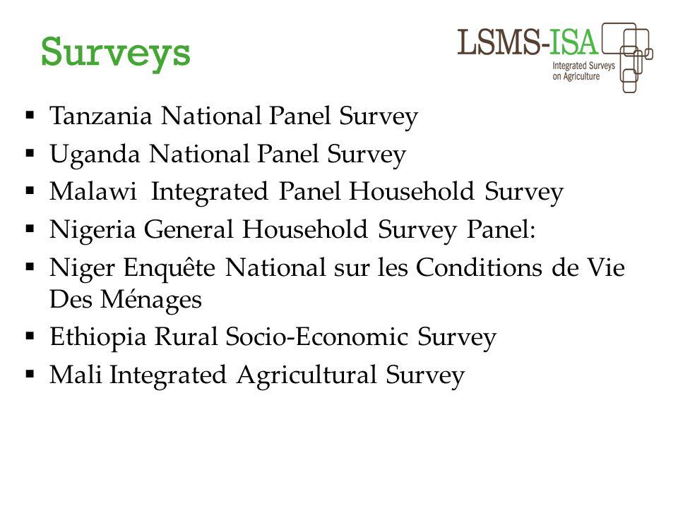 Surveys Tanzania National Panel Survey Uganda National Panel Survey