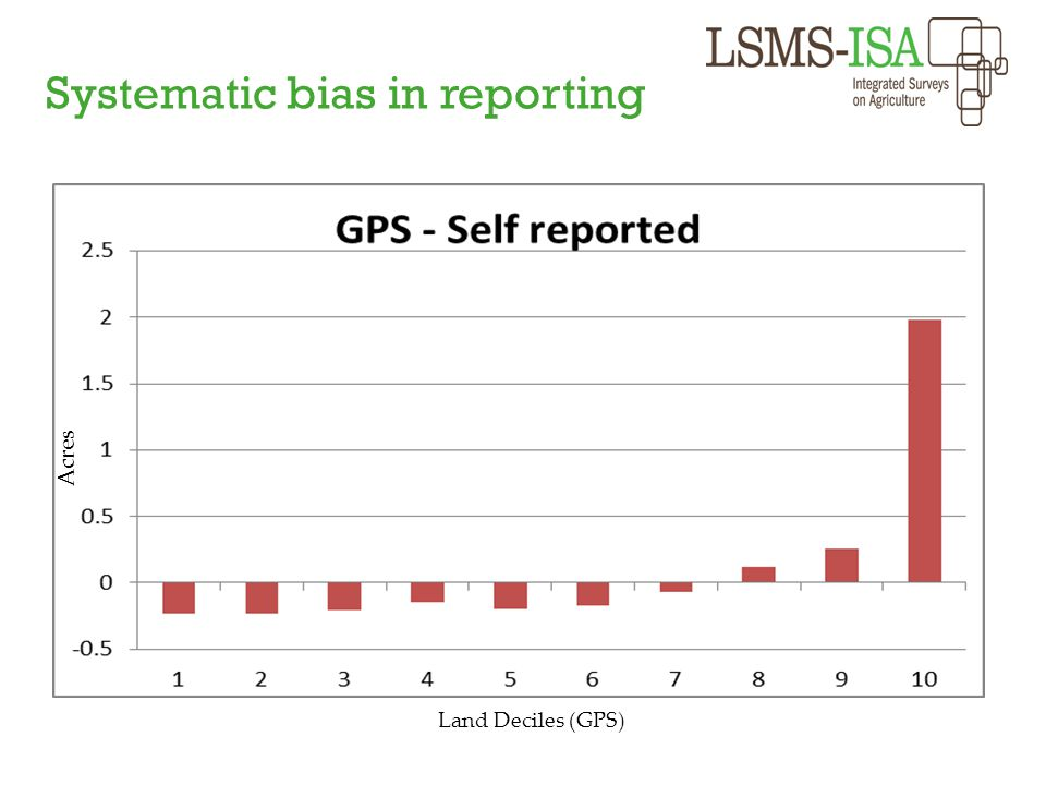 Systematic bias in reporting