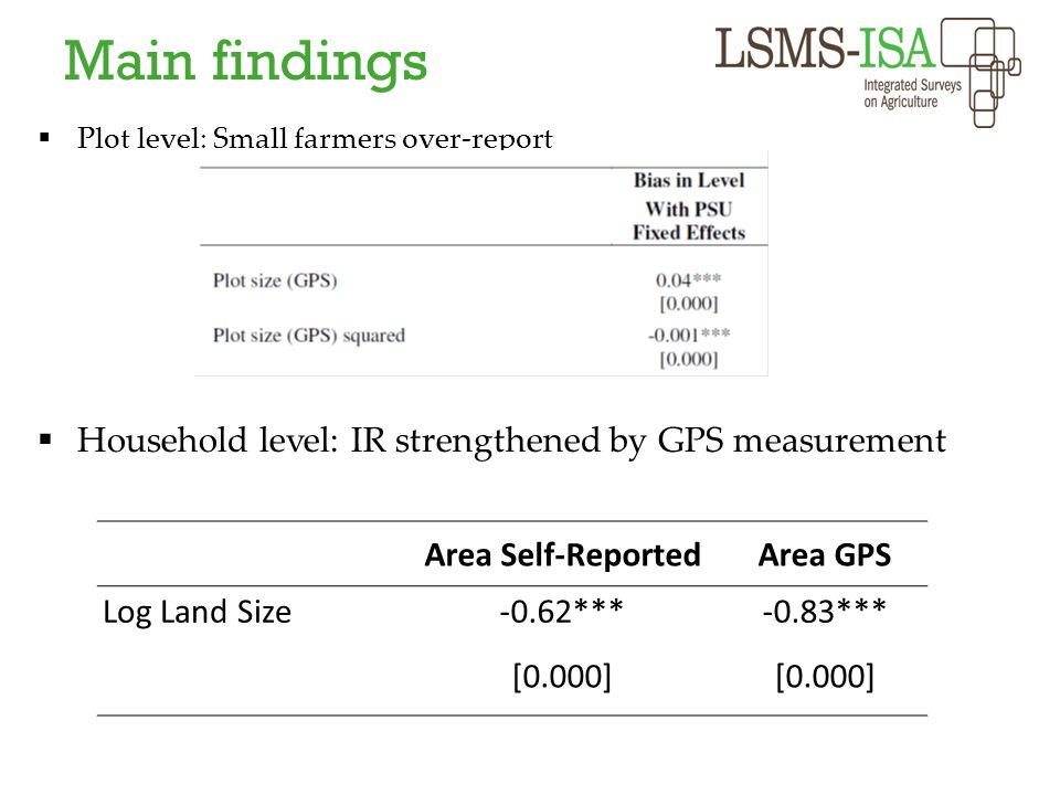 Main findings Household level: IR strengthened by GPS measurement
