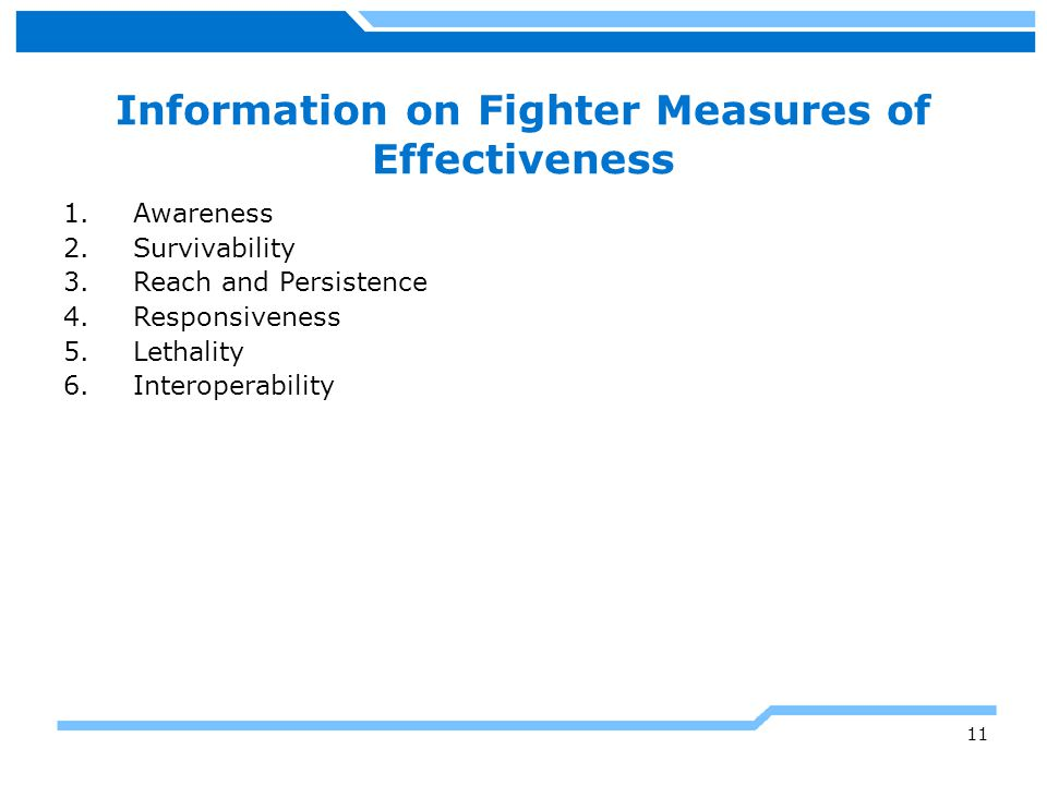 Information on Fighter Measures of Effectiveness