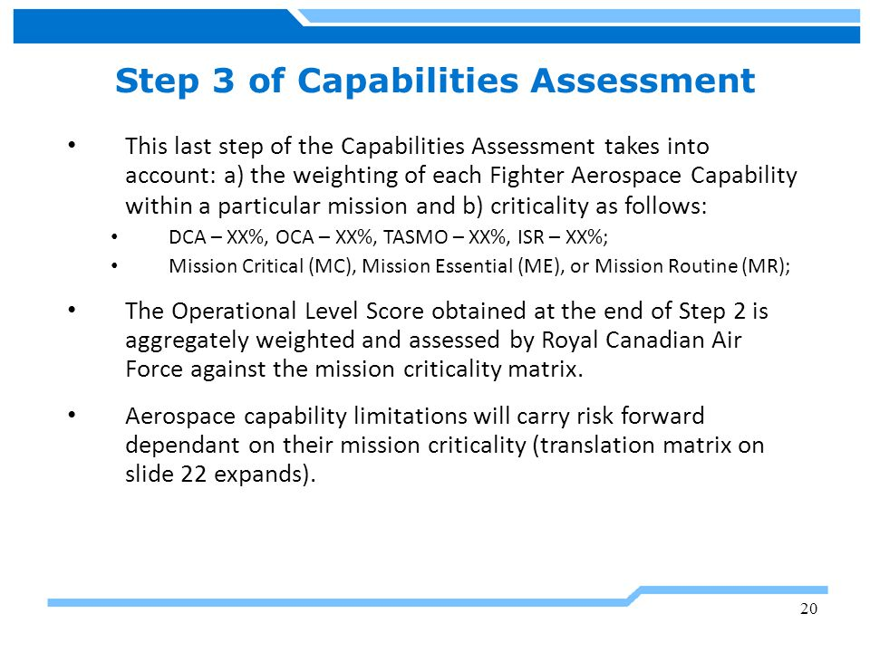 Step 3 of Capabilities Assessment