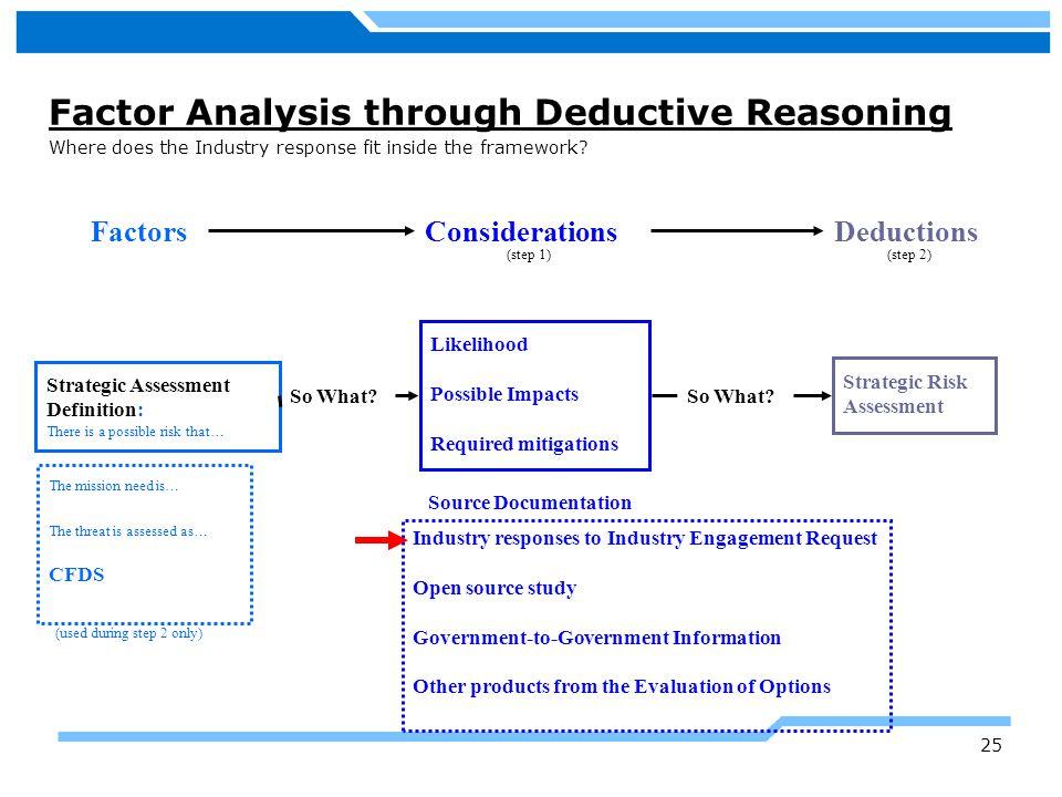 Factor Analysis through Deductive Reasoning