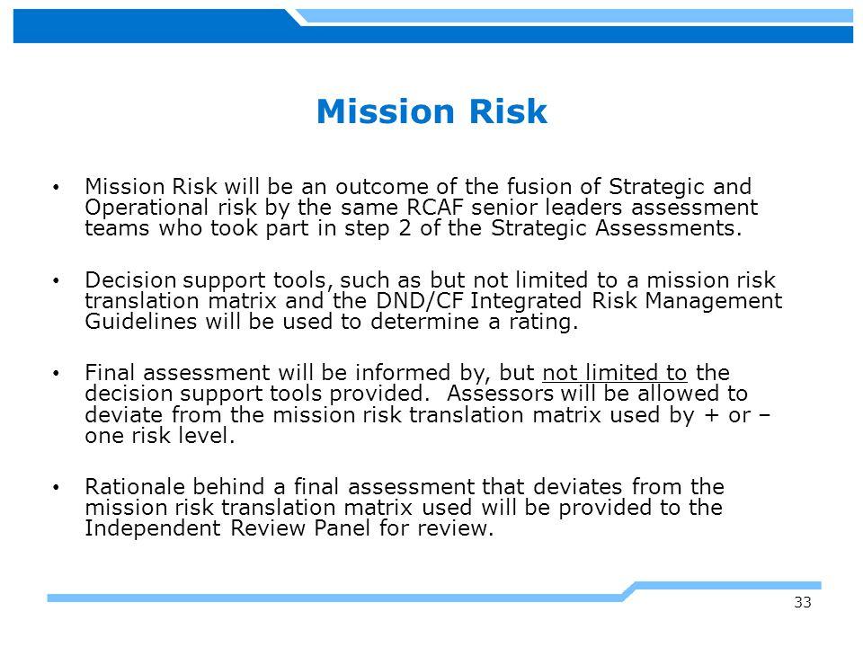 Mission Risk