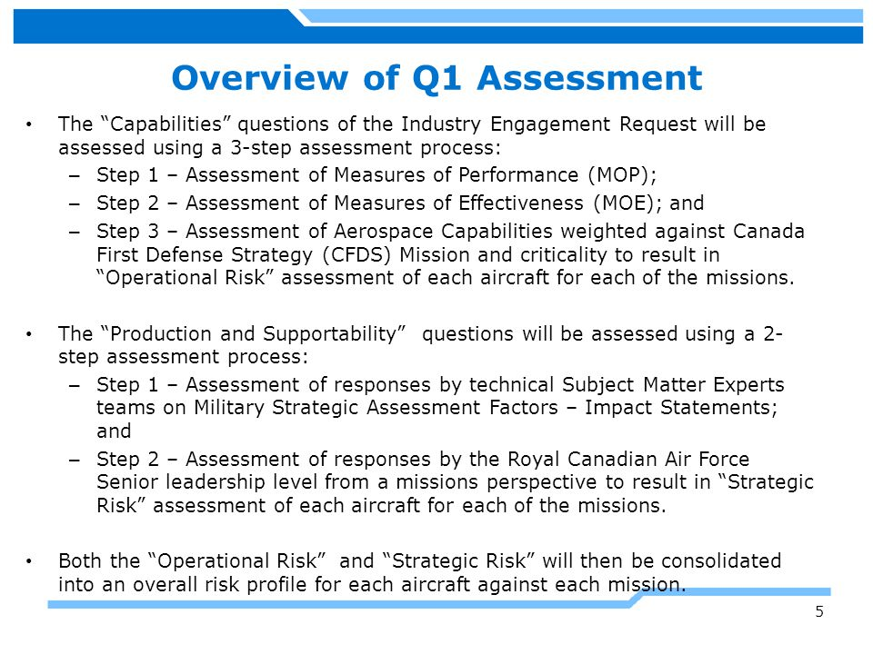 Overview of Q1 Assessment