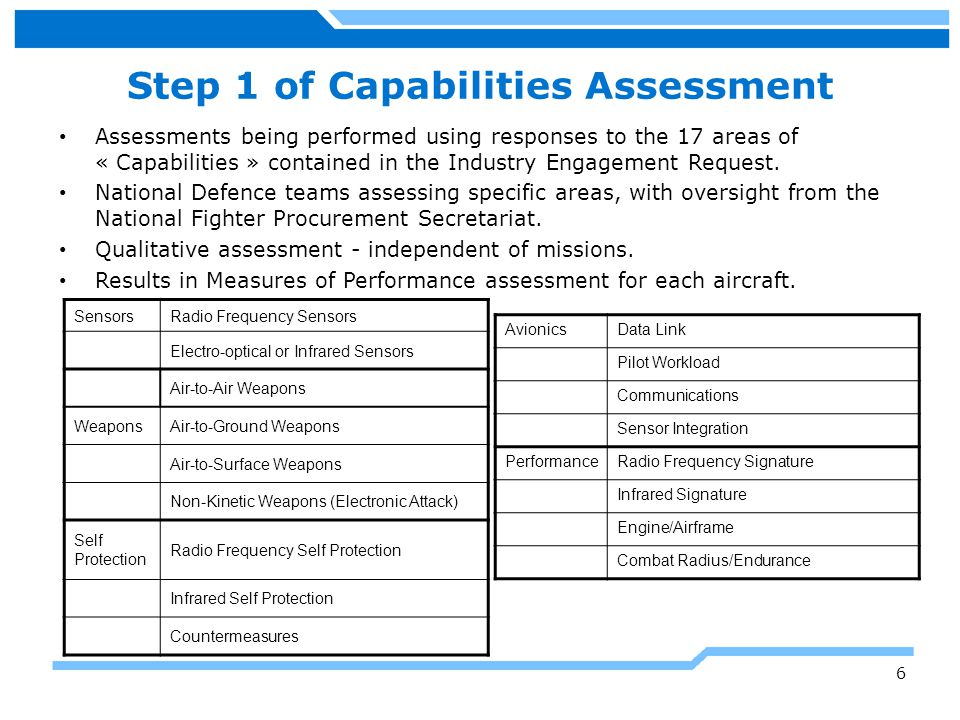 Step 1 of Capabilities Assessment