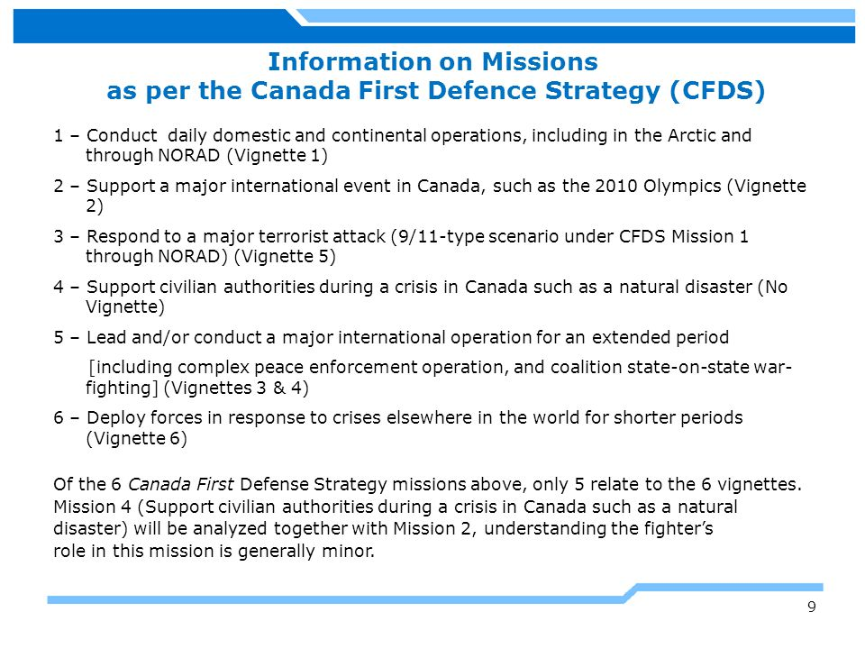 Information on Missions as per the Canada First Defence Strategy (CFDS)