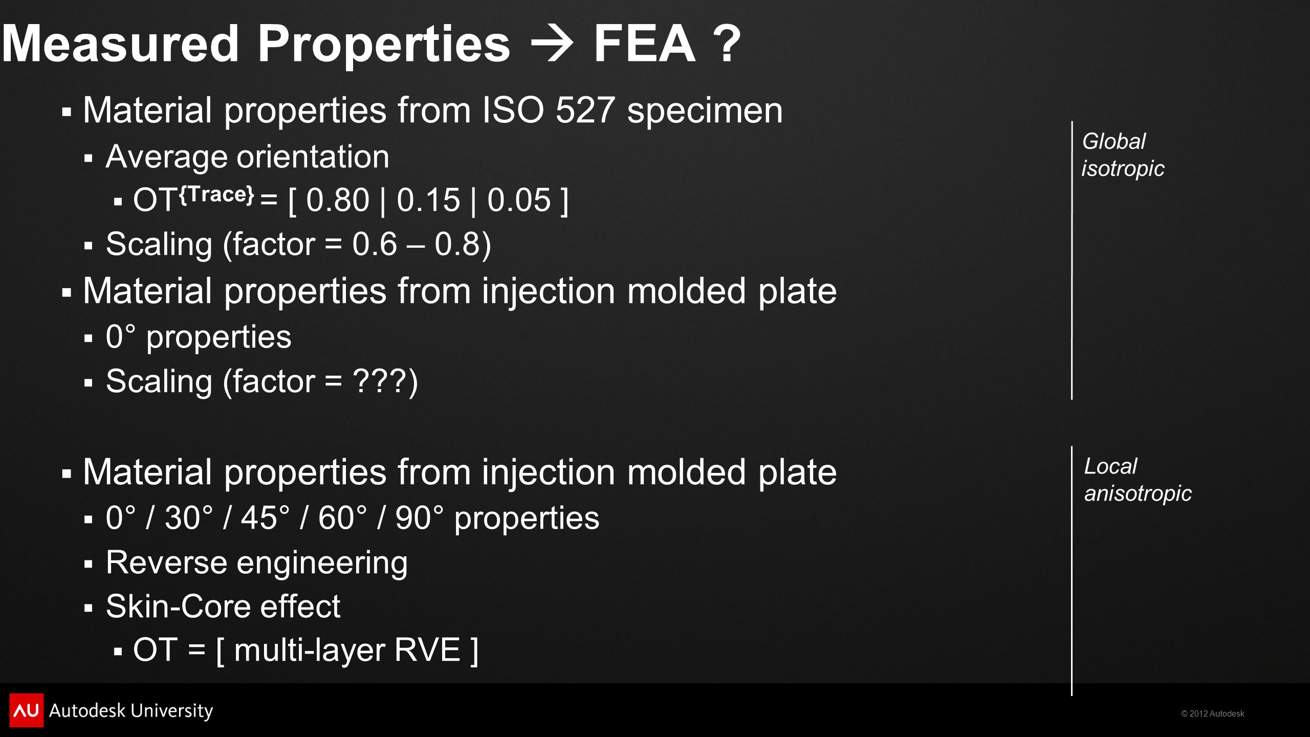 Measured Properties  FEA