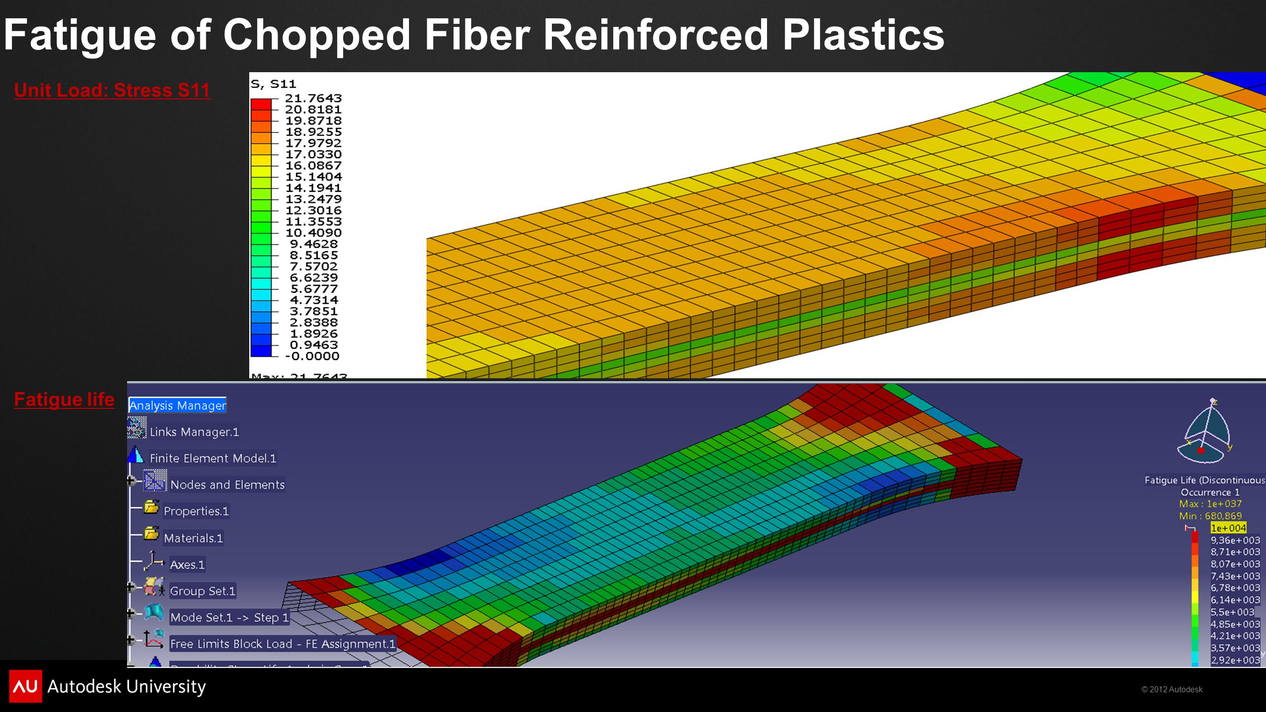 Fatigue of Chopped Fiber Reinforced Plastics
