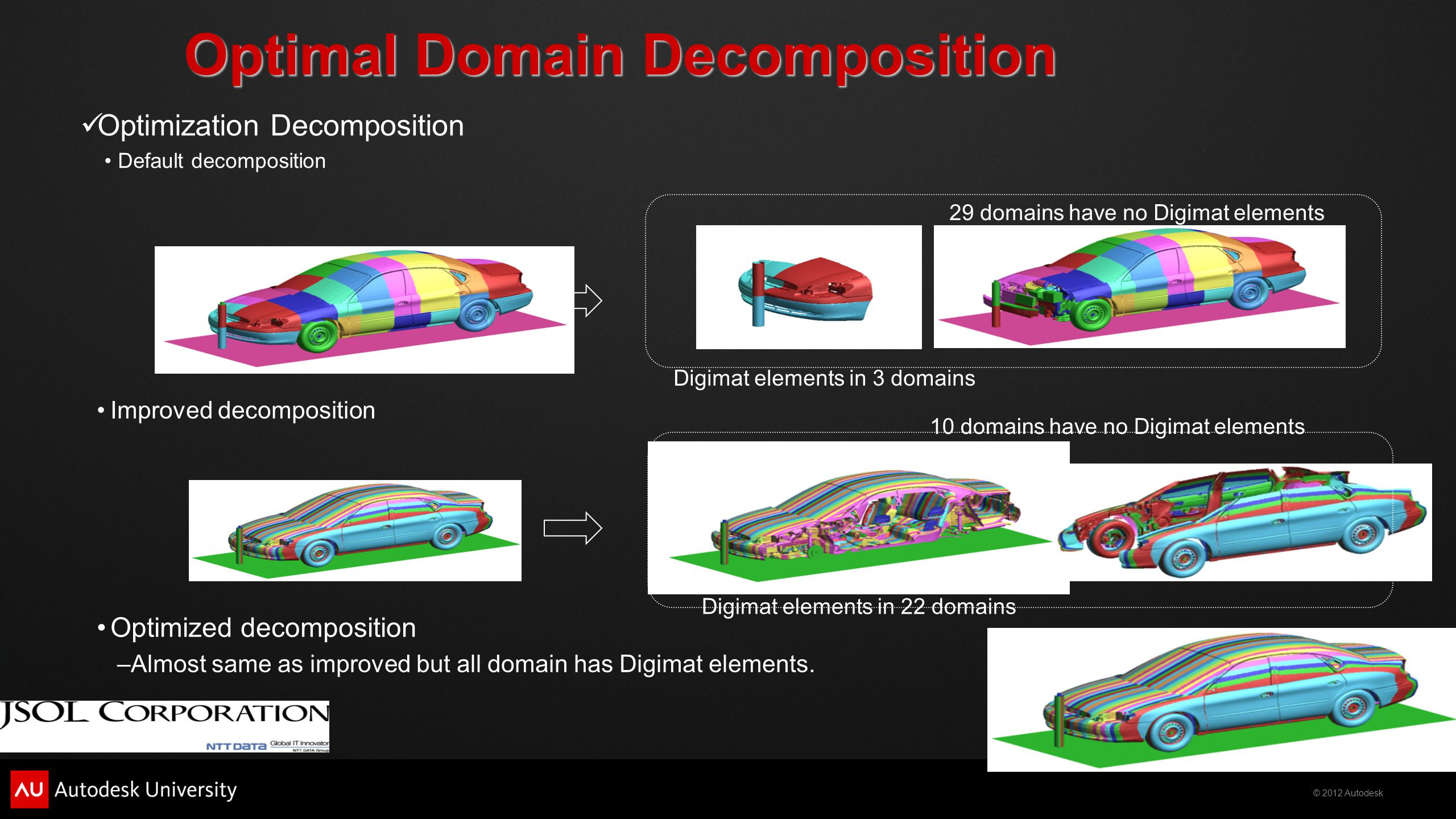 Optimal Domain Decomposition