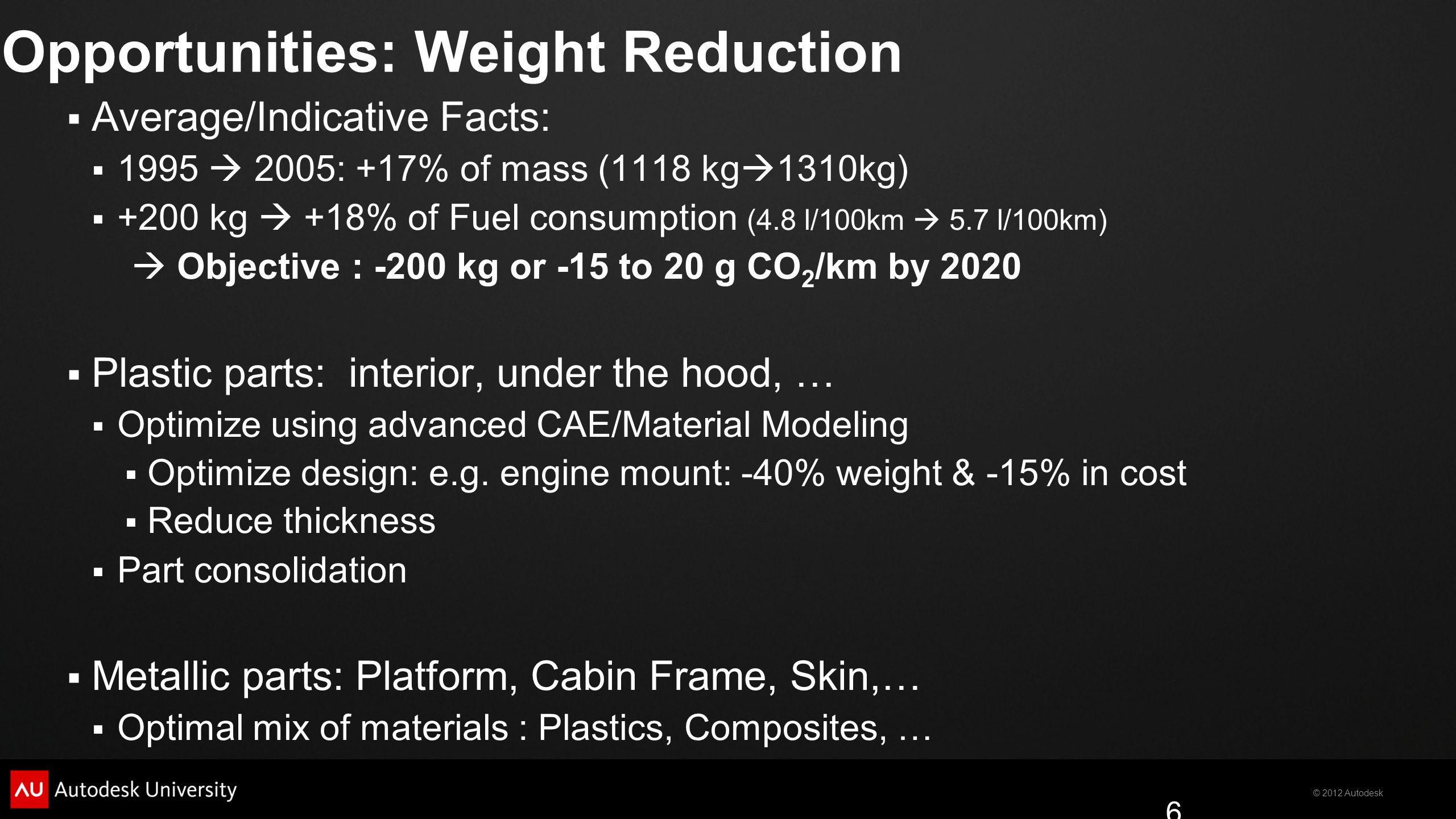 Opportunities: Weight Reduction