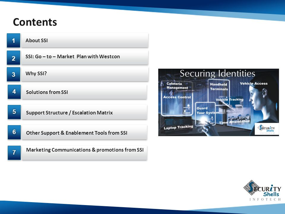 Contents About SSI. 1. SSI: Go – to – Market Plan with Westcon. 2. 3. Why SSI Solutions from SSI.