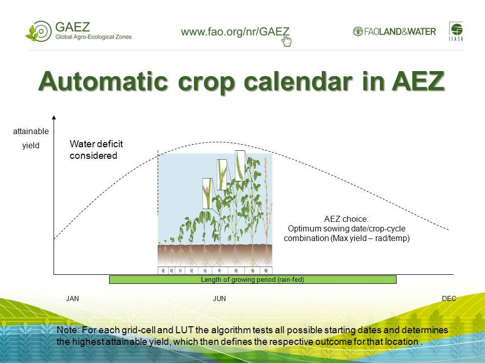 Automatic crop calendar in AEZ