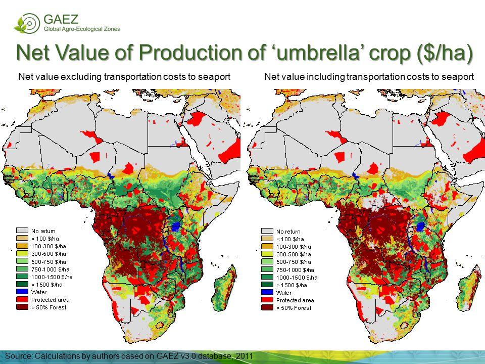 Net Value of Production of 'umbrella' crop ($/ha)