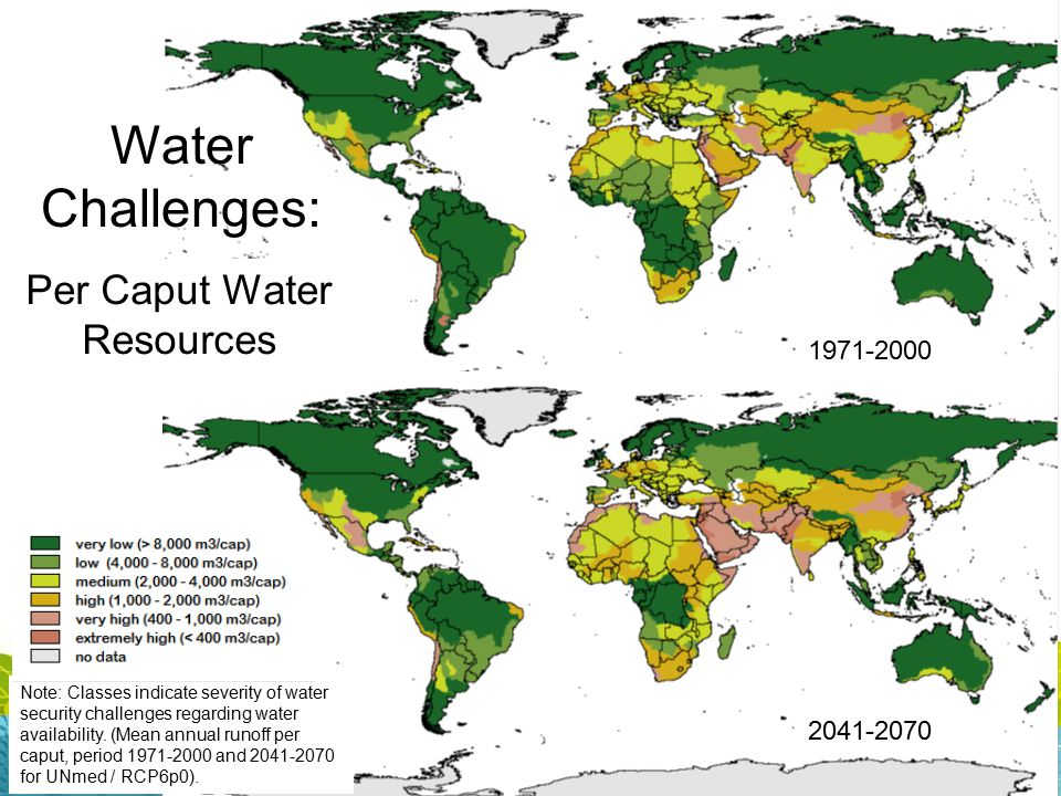 Per Caput Water Resources