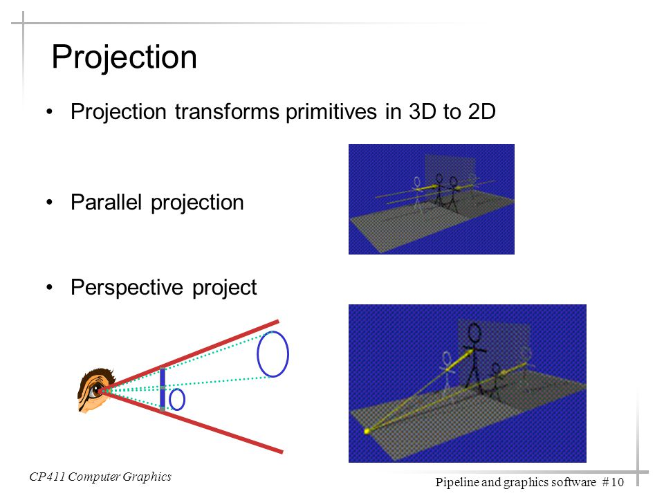 Projection Projection transforms primitives in 3D to 2D